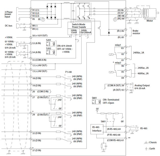 Преобразователи частоты Danfoss серии VLT AutomationDrive FC 300