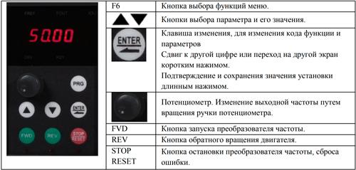 Частотный преобразователь IDS Drive серии A